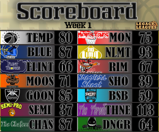 New Scores Graphic